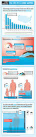 Florida Sea Level Rise Map by Best 20 Sea Level Rise Ideas On Pinterest Water Flood Global
