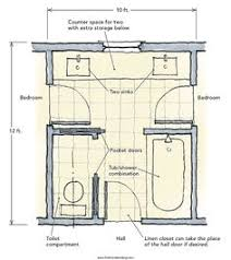 Floor Plans With Measurements Bathroom Floor Plans With Dimensions Re Jack And Jill Bathroom