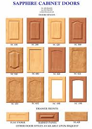 Kitchen Cabinet Doors And Drawers Cabinet Doors And Drawer Fronts Sles Flat Panel Shaker Style