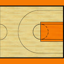 Basketball Court Floor Plan Ilovestrong Strive 2 Succeed In Life Love And Relationships