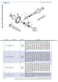 ford rear axle page 248 sparex parts lists u0026 diagrams