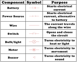 electric circuit diagram worksheet answers circuit and