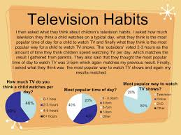 most popular tv shows questionnaire results by hollie walsh introduction for my a2
