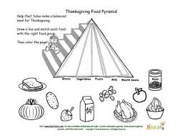 holidays 11 food pyramid and thanksgiving food matching and