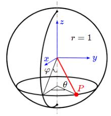 kugeloberfläche metrik tensor einer kugeloberfläche mathe physik walter bislin