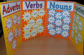 nouns verbs adjectives and adverbs ofamily learning together