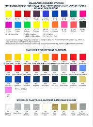 international coatings screen printing inks plastisol water