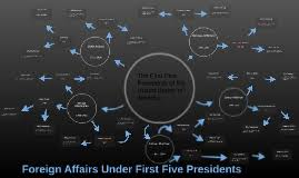 first five presidents the first five presidents of the united states of america by