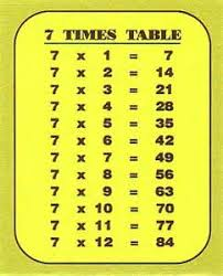 how to learn times tables in 5 minutes homework grade 2 ens adc
