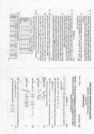 sample of synthesis essay essay order dnr order essay essay on food synthesis essays writing dnr order essay