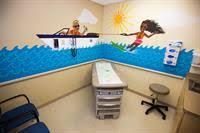 Chc Winter Garden - community health centers inc healthcare african american