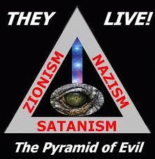 Israel Flag Illuminati History Of The Illuminati Judaism Is Not Zionism Christians