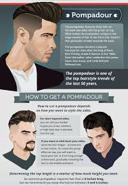 best hairstyles with their names top 5 hairstyles for men and how to achieve them when in manila