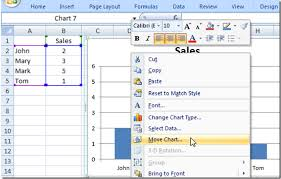 excel dashboard templates how to add multiple charts to an excel