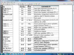gmc sierra radio wiring wiring diagram byblank
