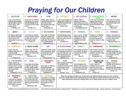best 25 importance of prayer ideas on bible quotes