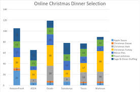 christmas dinner order online christmas dinner delivered online grocery dishes up value and