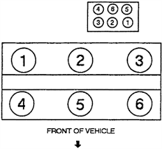 2002 ford taurus se need spark plug wiring diagram ford taurus