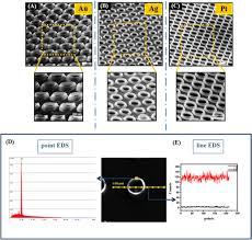 fine tunable plasma nano machining for fabrication of 3d hollow