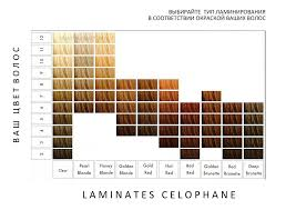sebastian cellophanes colors sebastian cellophanes introduction of cellophane hair