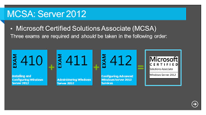 Installing And Configuring Windows Server 2012 Exam 410