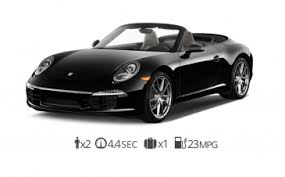 porsche 911 for rent and luxury car rentals at rentals rent