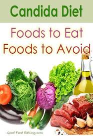 a list of foods to eat and foods to avoid on the candida diet