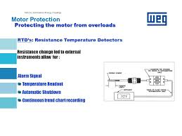 misalignment of sheaves and couplings ppt video online download