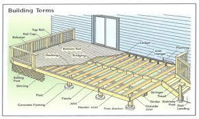 deck plans plans simple deck plans