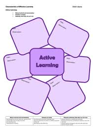 characteristics of effective learning profile record sheets eyfs