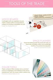 room planners 31 best room planner images on pinterest room planner home decor
