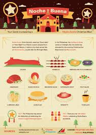 Villa Risa Apartments Chico Ca by Noche Buena Infographic For Choose Philippines By Risa Rodil