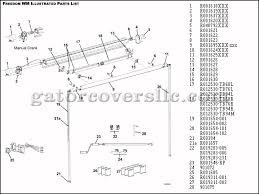 Rv Awning Parts Diagram Parts For Freedom Rv Awnings Blue Gator Covers 239 652 0916