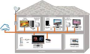home network setup whole home and business office networking setup and integration
