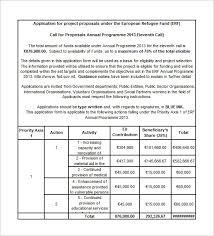 funding proposal template u2013 11 free word excel pdf format
