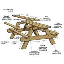 Building A Simple Wooden Desk by How To Build A Picnic Table With Attached Benches Picnic Tables