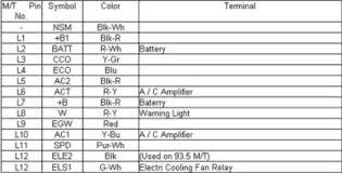 4age 20v ae101 engine ecu terminals car enthusiast car