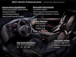 Corvette Zr1 Interior Capsule Review 2010 Chevrolet Corvette Zr1 The Truth About Cars