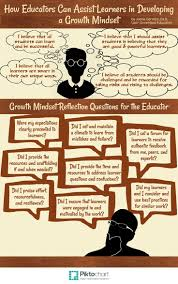 best 25 reflection questions ideas on pinterest journal prompts