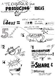 sketchnotes u0026 sketches u2013 vizthinker