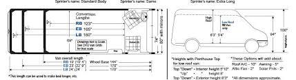 Conversion Van Floor Plans Mercedes Benz Sprinter Vans Info Sportsmobile Custom Camper Vans