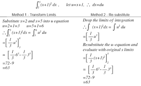 integration and u substitution wyzant resources