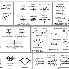 captivating automotive wiring schematic symbols diagram legend