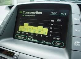 toyota prius petrol consumption leadingleed leed the prius effect and buildings