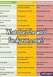 does the word family even