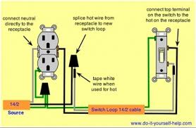 controlling a gfci outlet with a switch electrical diy