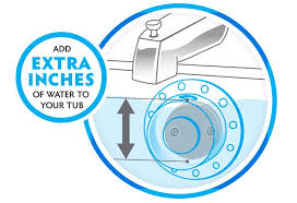 How To Take The Stopper Out Of A Bathtub Amazon Com Slipx Solutions Bottomless Bath Overflow Drain Cover
