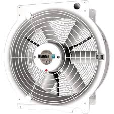 ventilation fans for greenhouses greenhouse circulation fan 20 inch 5100 cfm 3 phase variable speed