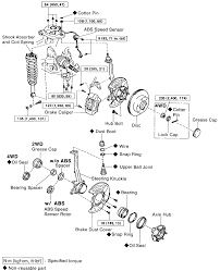 repair guides front drive axle front axle bearing and seal