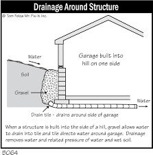 drainage archives accurate basement repair